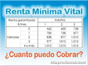 Renta mínima vital cuantía, lo que puedes cobrar con la nueva paga del gobierno por el coronavirus